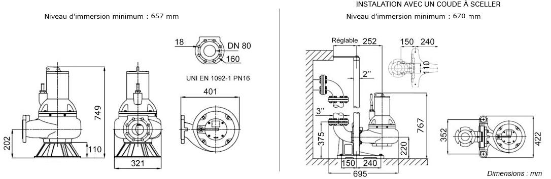 pompe de relevage eau charg e rw 3040 2t triphas e 400 v 4 kw 3000 tr min. Black Bedroom Furniture Sets. Home Design Ideas